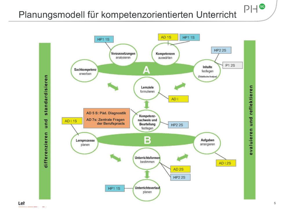 Planungsmodell_mit_Anwendung