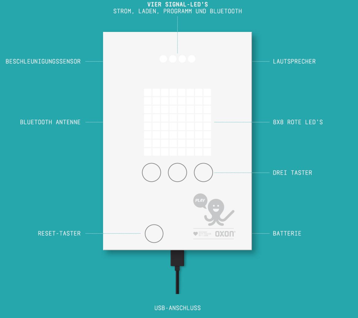 hardware medien und informatik. Black Bedroom Furniture Sets. Home Design Ideas