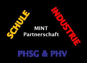 MINT Partnerschaften